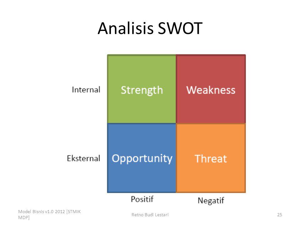 Analisis SWOT Model Bisnis v1.0 2012 [STMIK MDP] Retno Budi Lestari